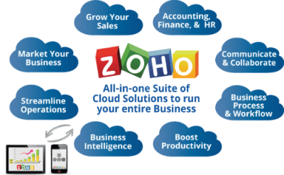 Zoho One Apps